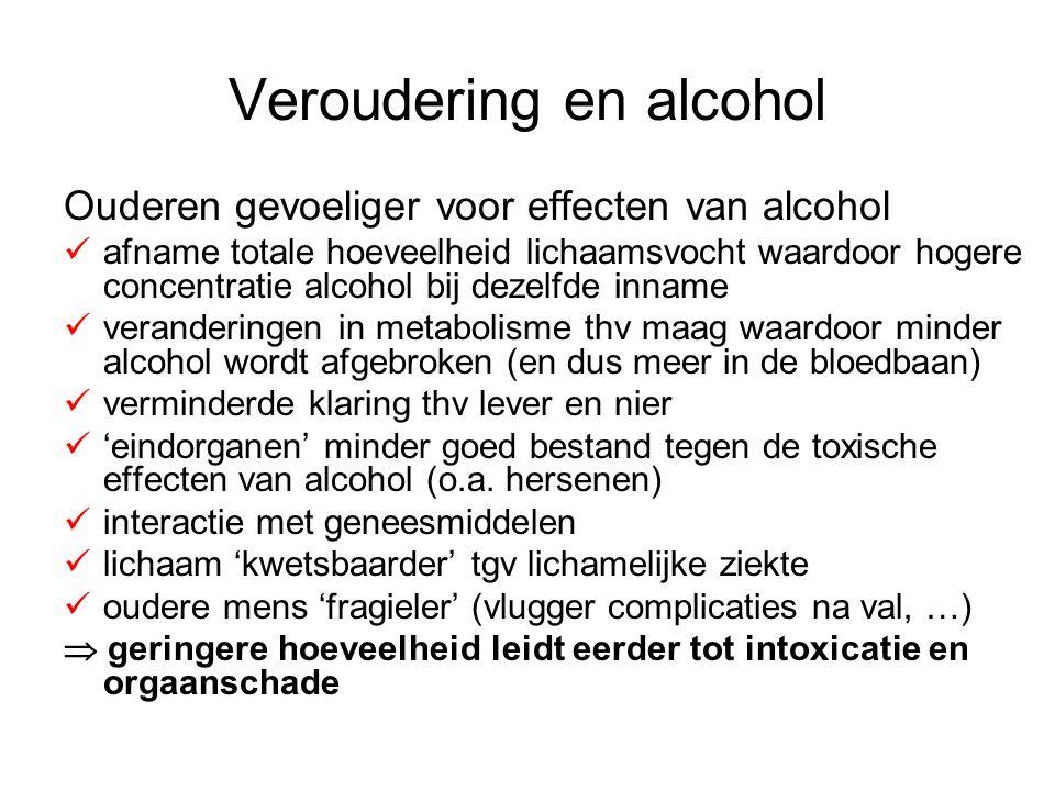Veroudering en alcohol