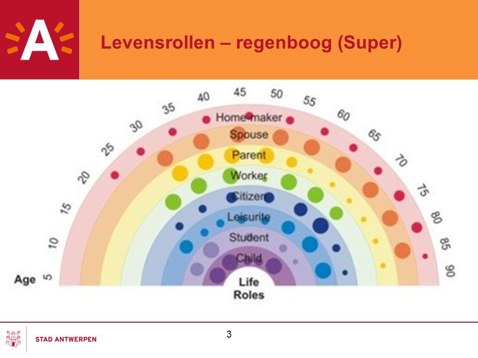 Levensrollen – regenboog (Super)