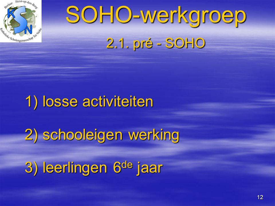 SOHO-werkgroep 2.1. pré - SOHO