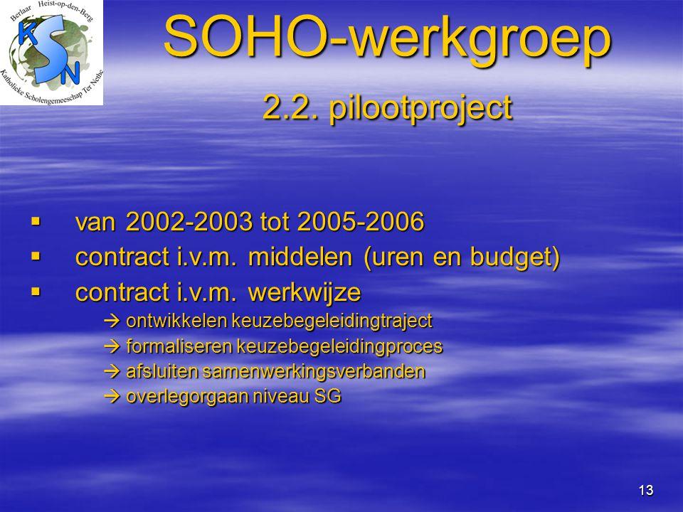 SOHO-werkgroep 2.2. pilootproject