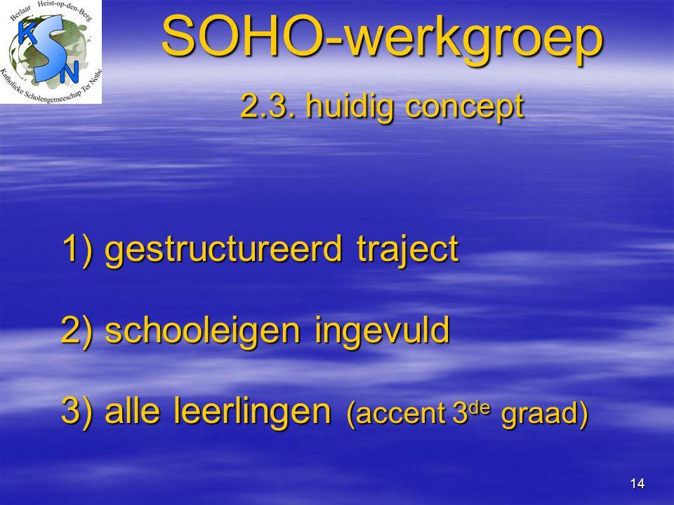 SOHO-werkgroep 2.3. huidig concept