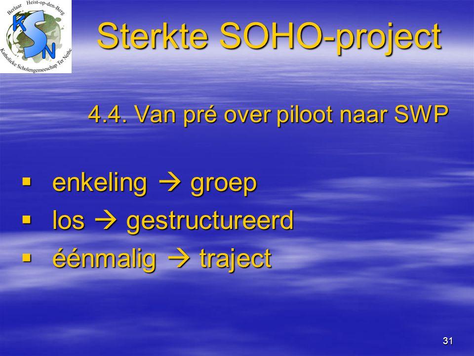 Sterkte SOHO-project 4.4. Van pré over piloot naar SWP