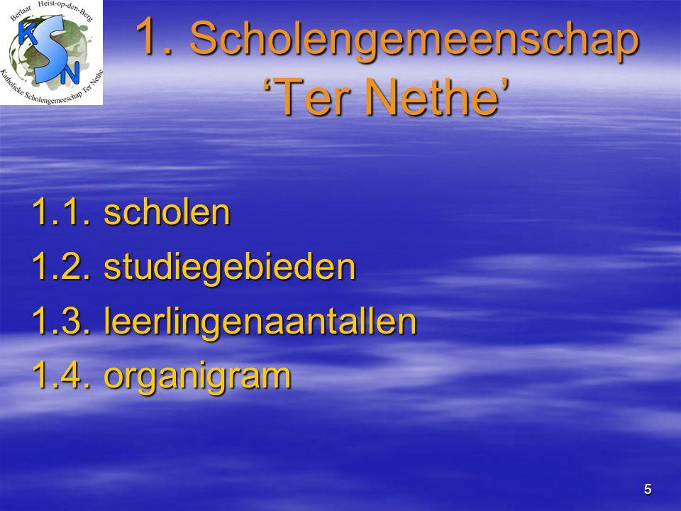 1. Scholengemeenschap 'Ter Nethe'
