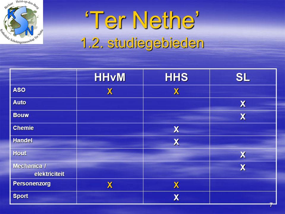 'Ter Nethe' 1.2. studiegebieden