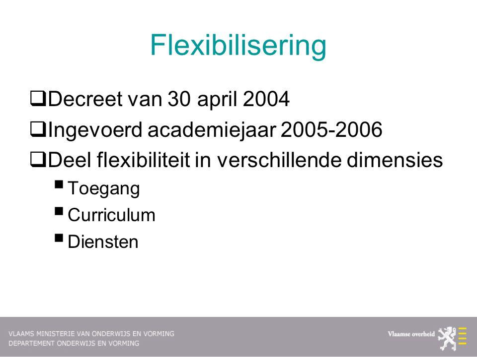 Flexibilisering Decreet van 30 april 2004
