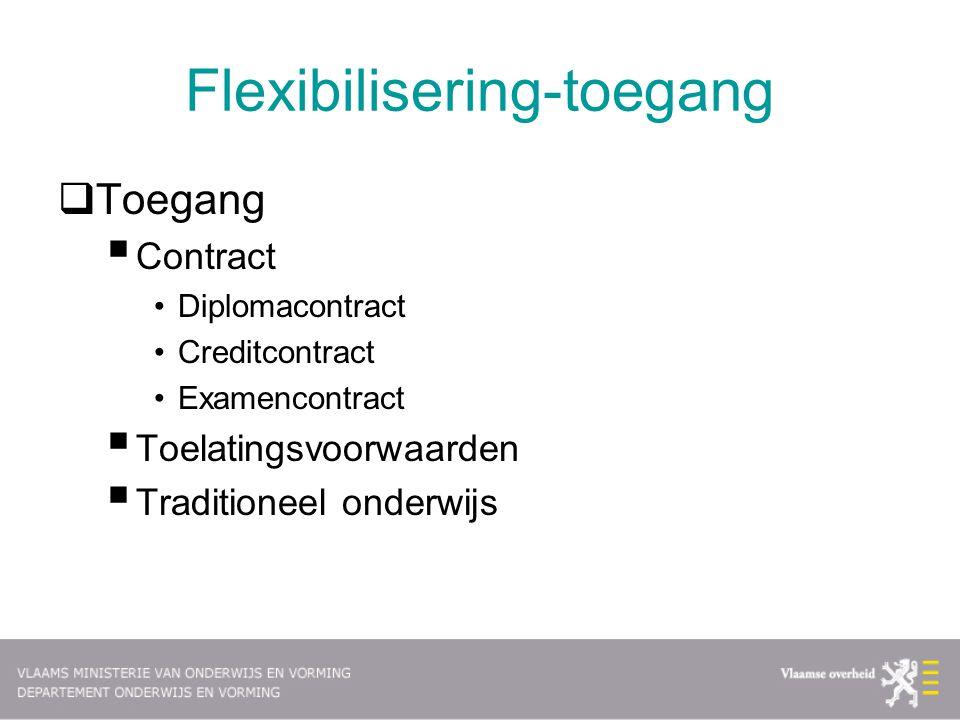 Flexibilisering-toegang