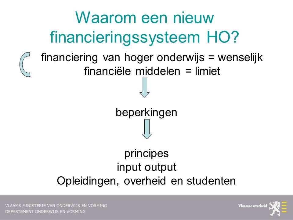 Waarom een nieuw financieringssysteem HO