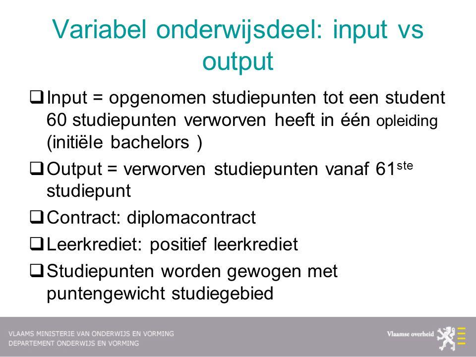 Variabel onderwijsdeel: input vs output