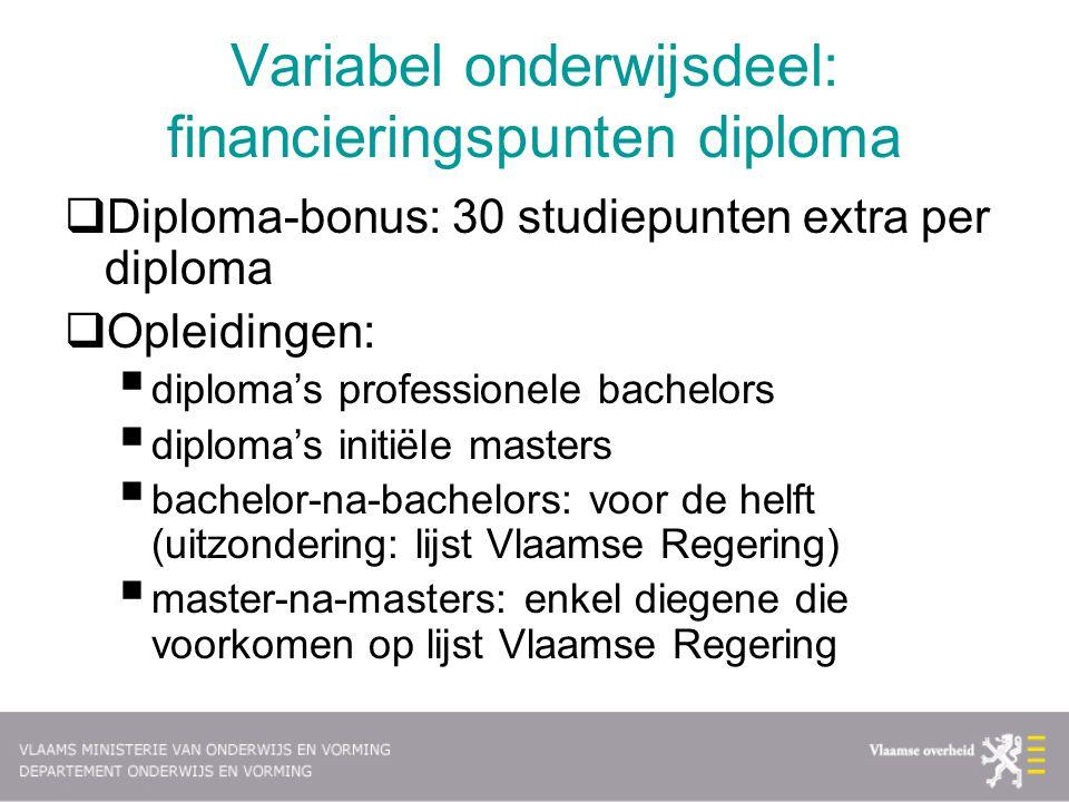 Variabel onderwijsdeel: financieringspunten diploma