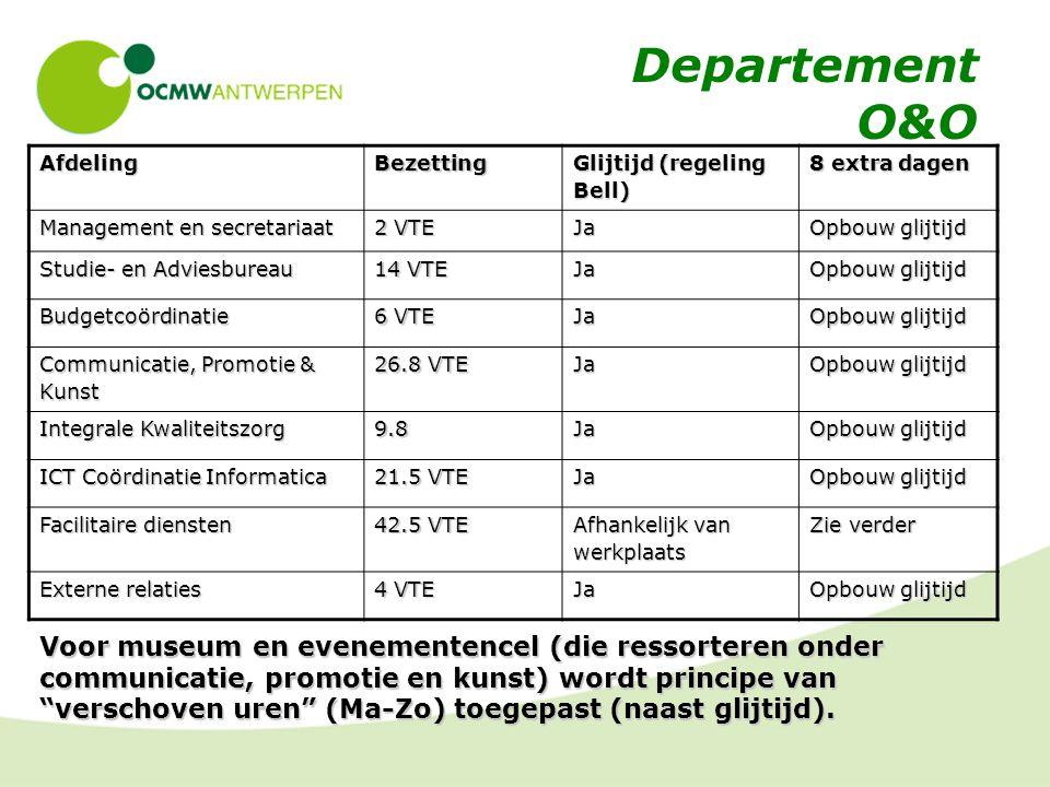 Departement O&O Afdeling. Bezetting. Glijtijd (regeling Bell) 8 extra dagen. Management en secretariaat.