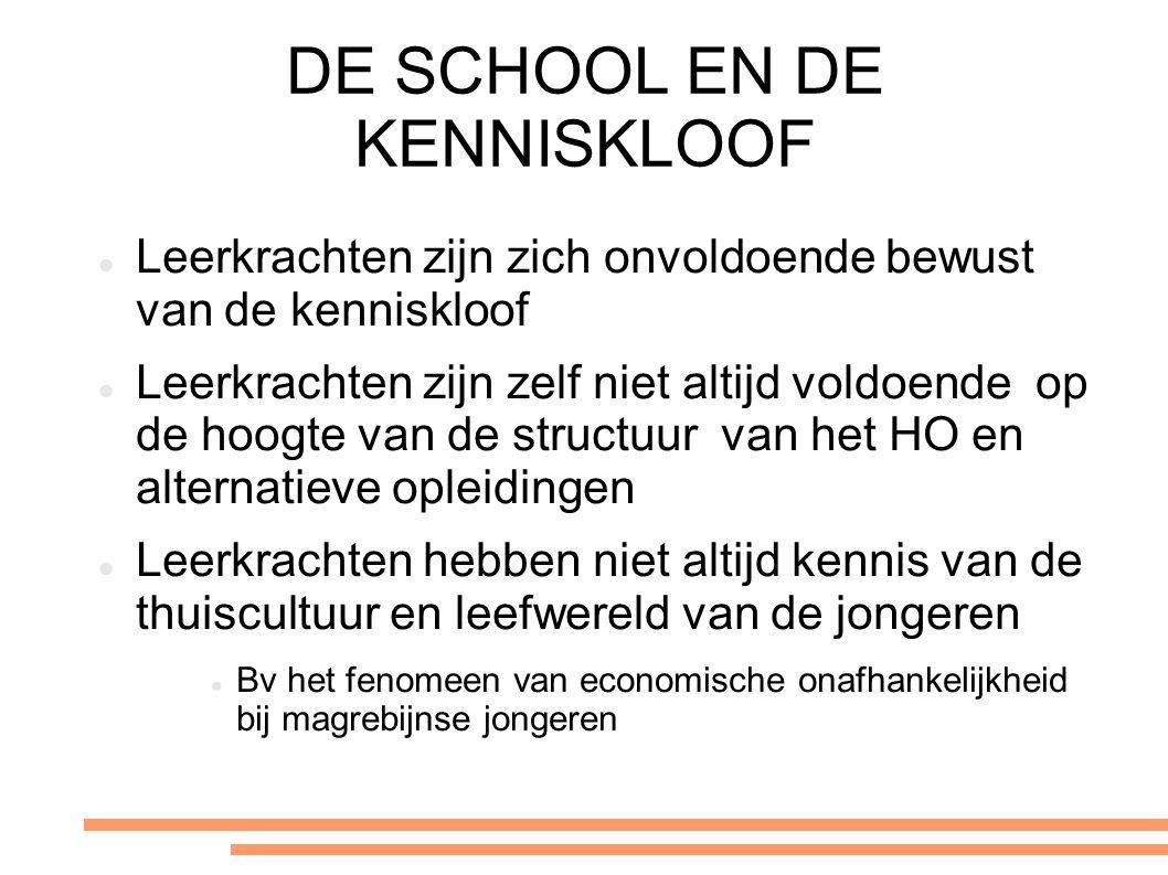 DE SCHOOL EN DE KENNISKLOOF