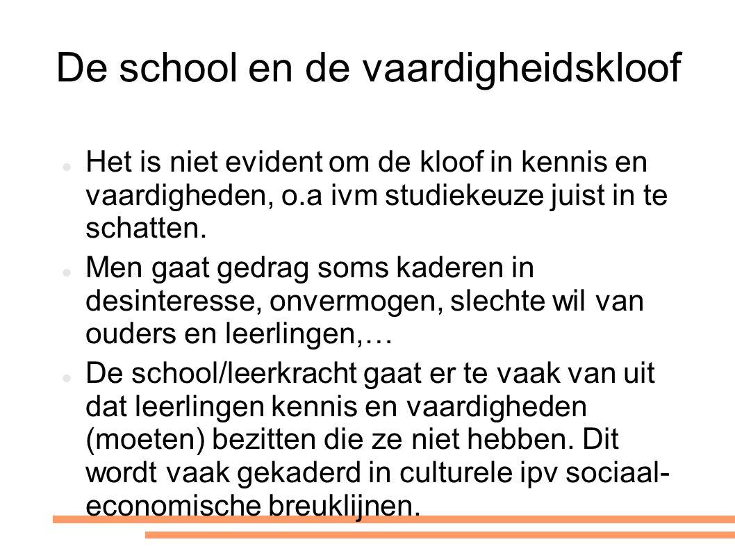 De school en de vaardigheidskloof