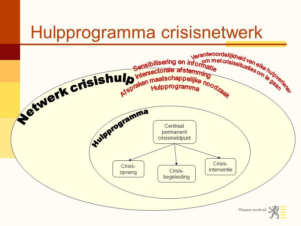 Hulpprogramma crisisnetwerk