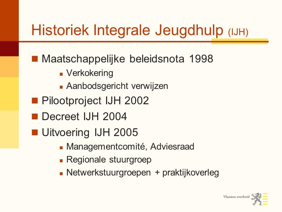 Historiek Integrale Jeugdhulp (IJH)