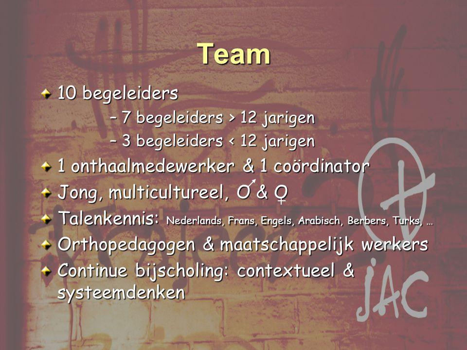 Team 10 begeleiders 1 onthaalmedewerker & 1 coördinator