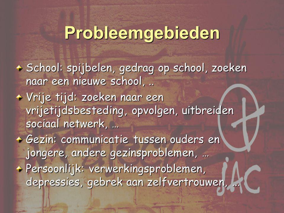 Probleemgebieden School: spijbelen, gedrag op school, zoeken naar een nieuwe school, ..