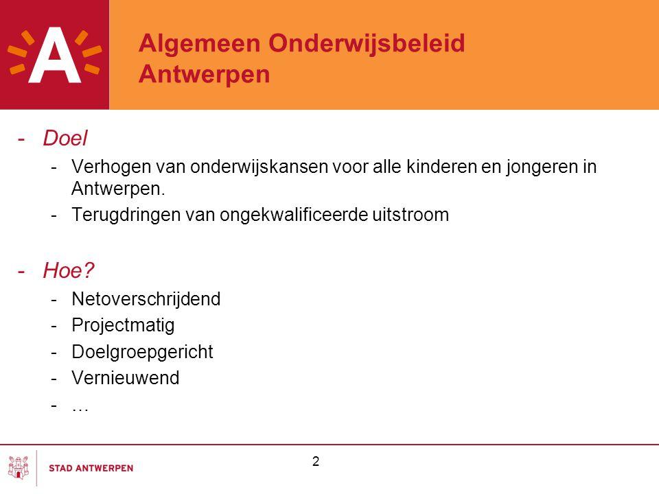 Algemeen Onderwijsbeleid Antwerpen