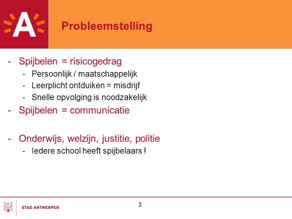 Probleemstelling Spijbelen = risicogedrag Spijbelen = communicatie