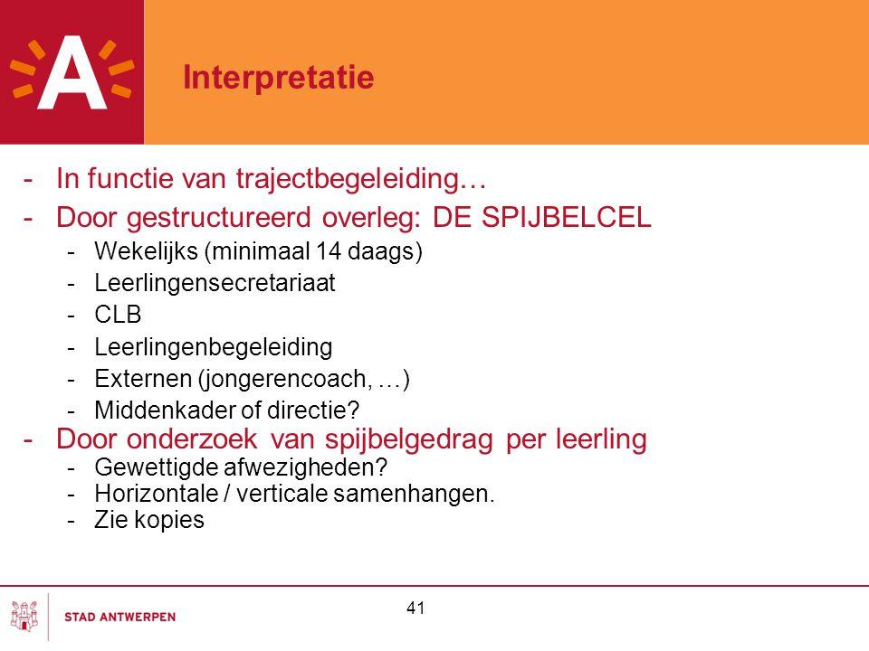 Interpretatie In functie van trajectbegeleiding…