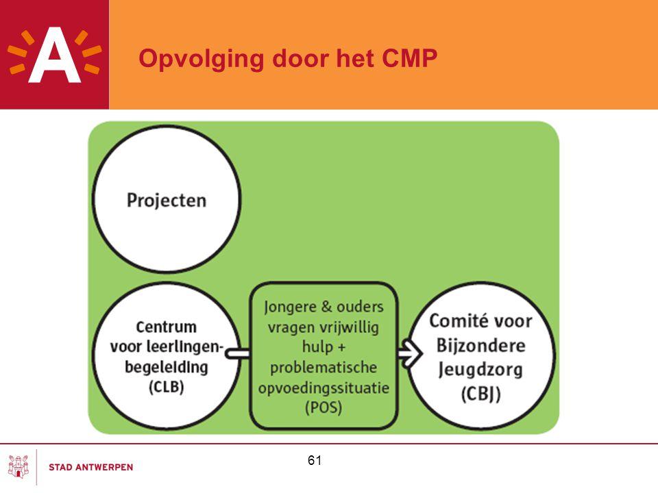 Opvolging door het CMP 61
