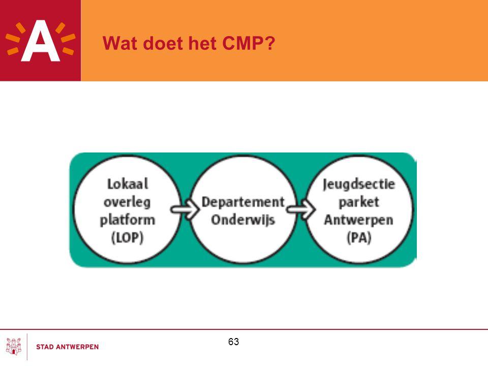 Wat doet het CMP 63