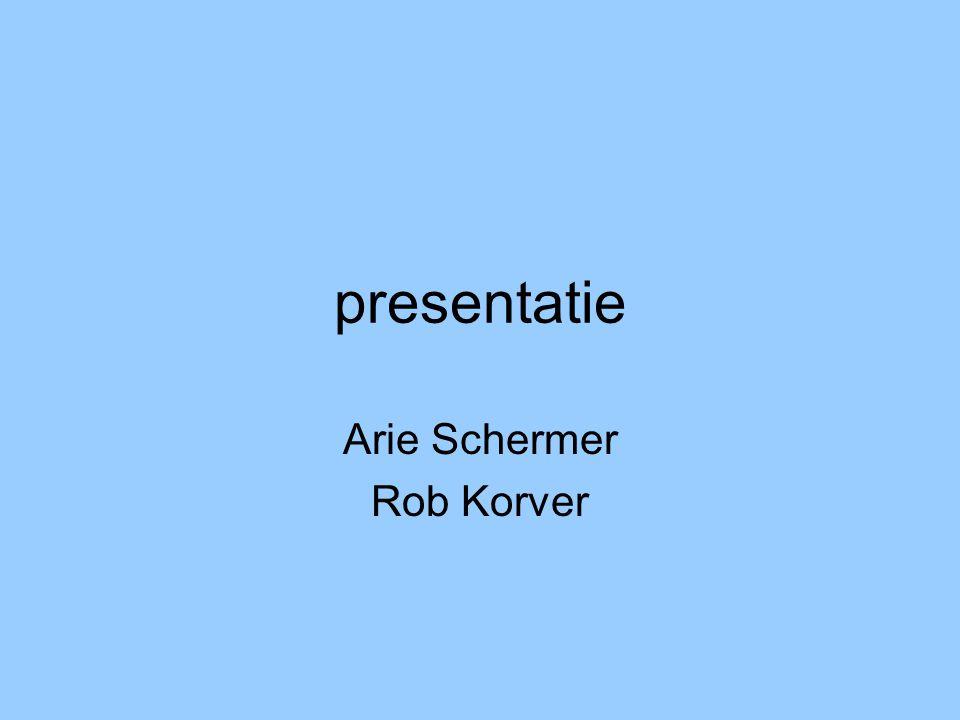 Arie Schermer Rob Korver