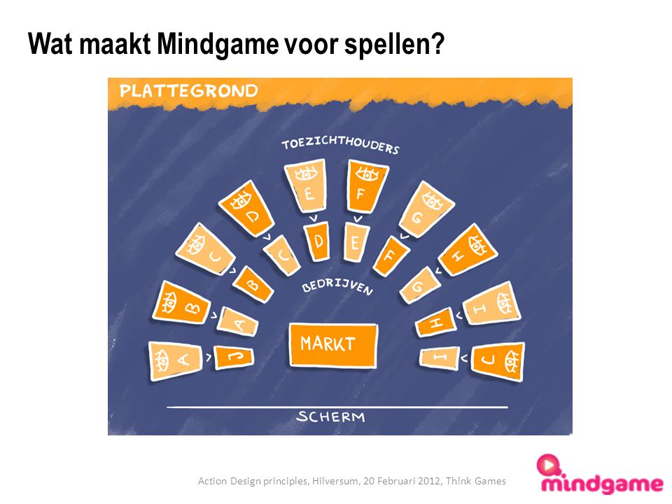 Action Design principles, Hilversum, 20 Februari 2012, Th!nk Games