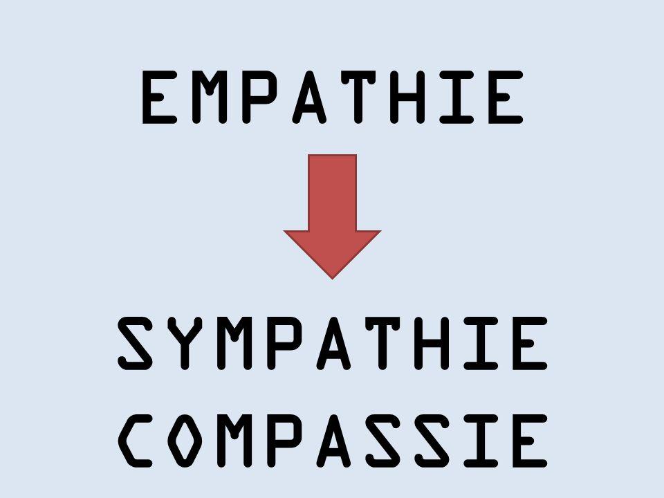 EMPATHIE SYMPATHIE COMPASSIE DISTRESS