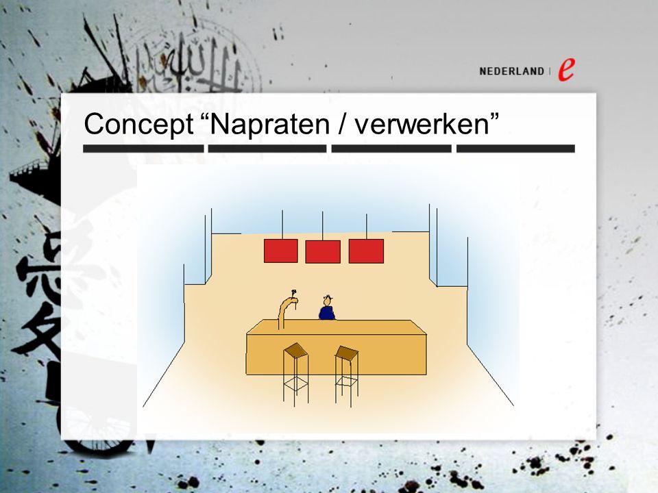 Concept Napraten / verwerken