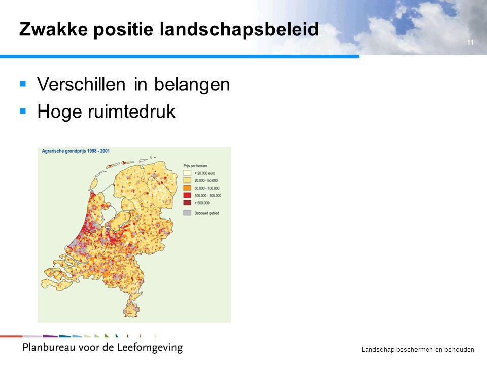 Zwakke positie landschapsbeleid