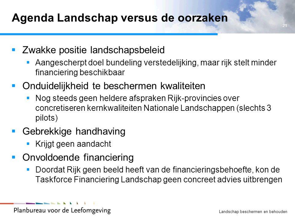 Agenda Landschap versus de oorzaken