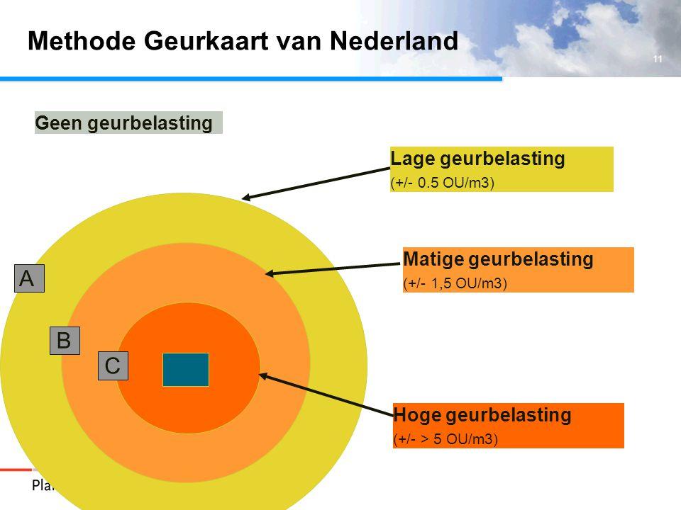 Methode Geurkaart van Nederland