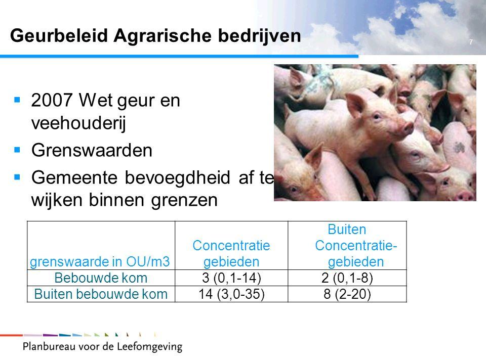 Geurbeleid Agrarische bedrijven