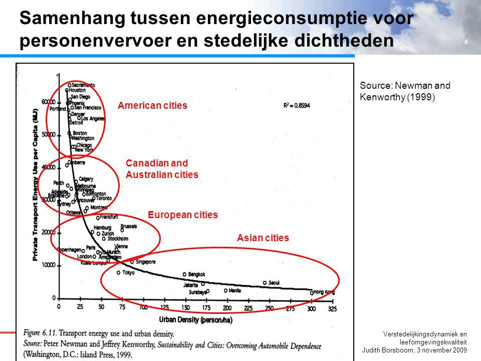Samenhang tussen energieconsumptie voor personenvervoer en stedelijke dichtheden