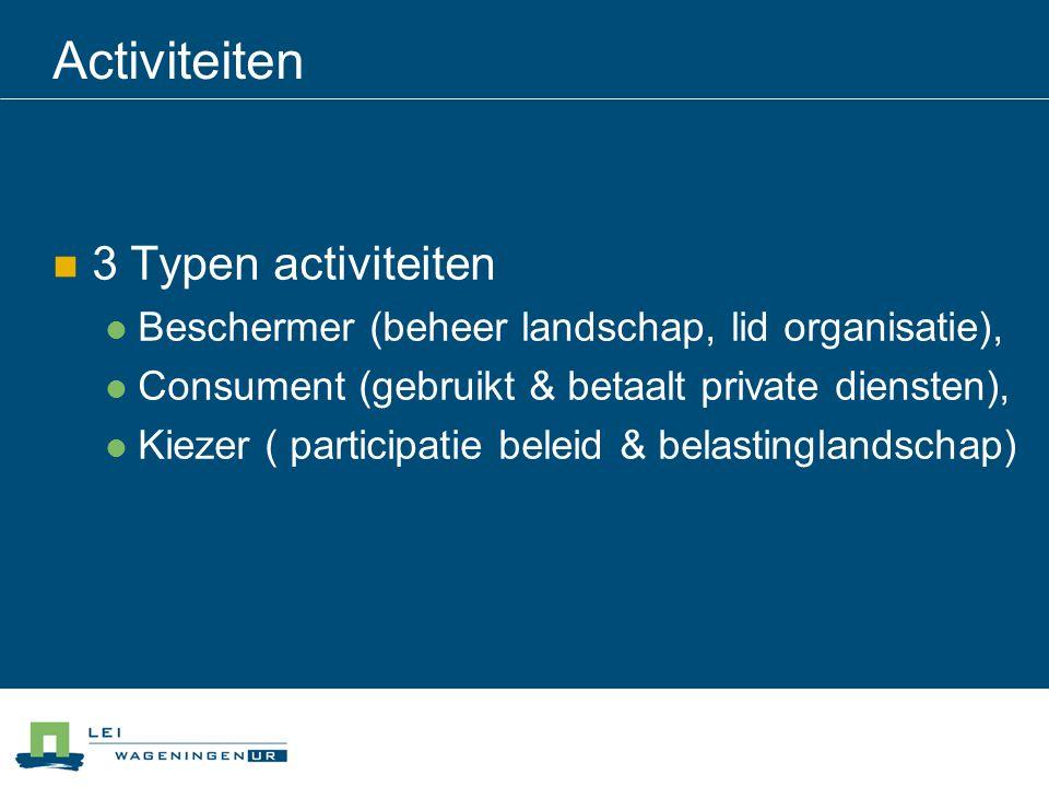 Activiteiten 3 Typen activiteiten