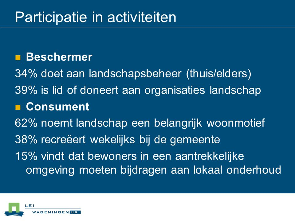 Participatie in activiteiten