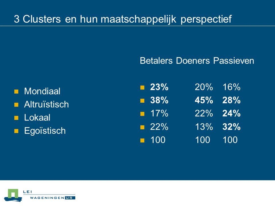 3 Clusters en hun maatschappelijk perspectief