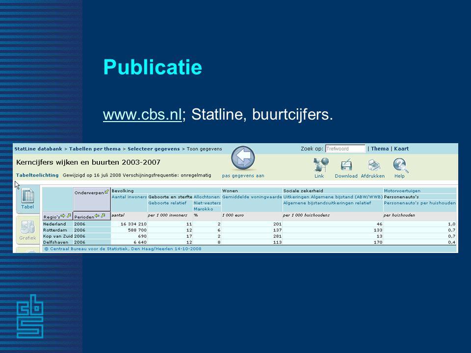 Publicatie www.cbs.nl; Statline, buurtcijfers.