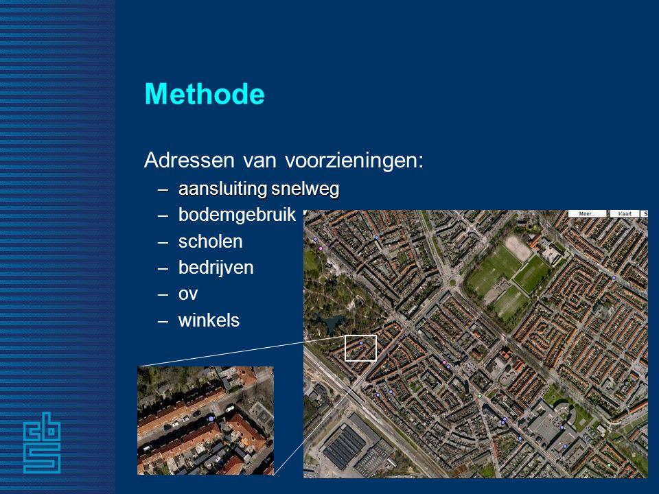 Methode Adressen van voorzieningen: aansluiting snelweg bodemgebruik
