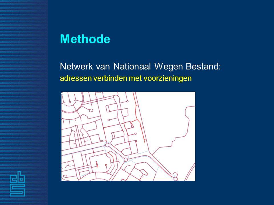 Methode Netwerk van Nationaal Wegen Bestand: