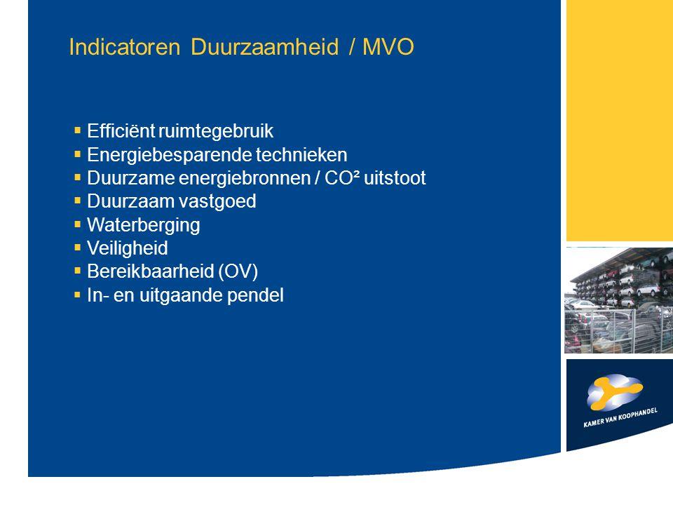 Indicatoren Duurzaamheid / MVO