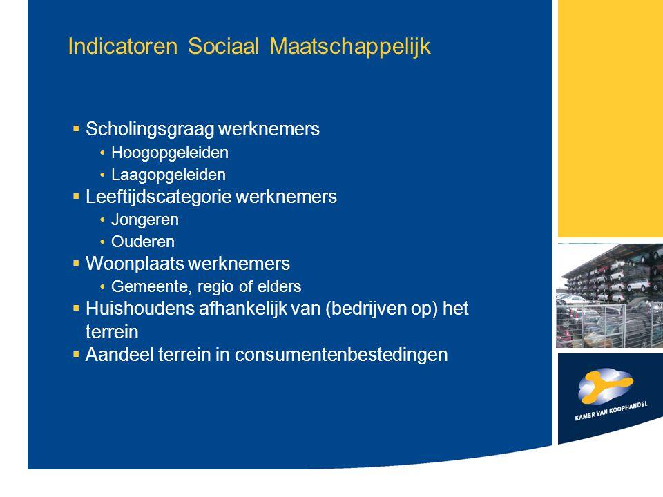 Indicatoren Sociaal Maatschappelijk