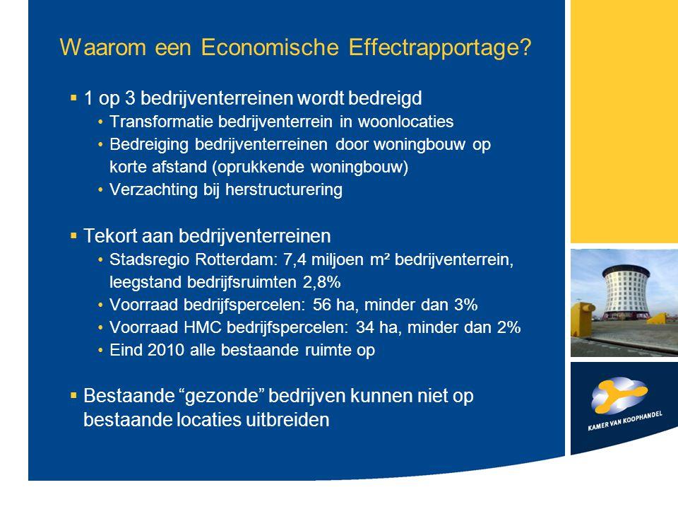 Waarom een Economische Effectrapportage
