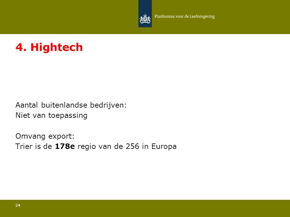 4. Hightech Niet van toepassing