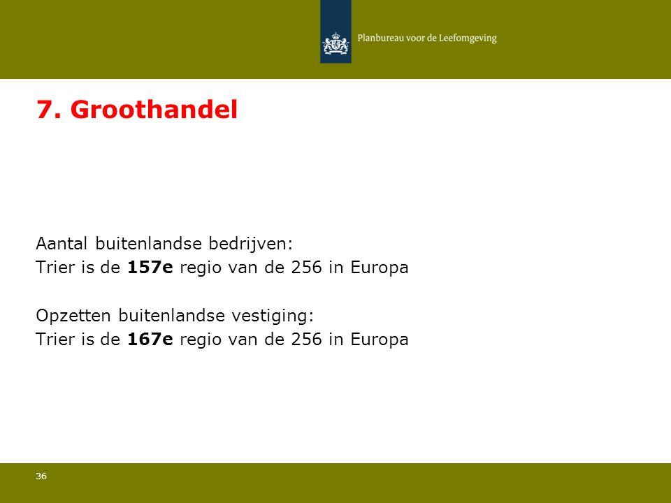 7. Groothandel Trier is de 157e regio van de 256 in Europa