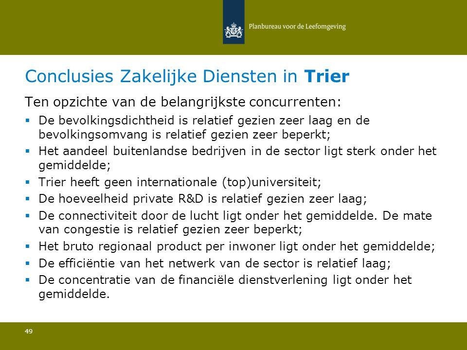 Conclusies Zakelijke Diensten in Trier