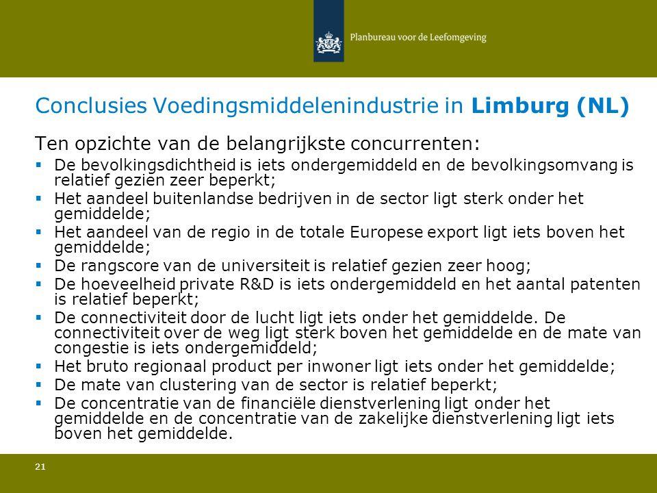 Conclusies Voedingsmiddelenindustrie in Limburg (NL)