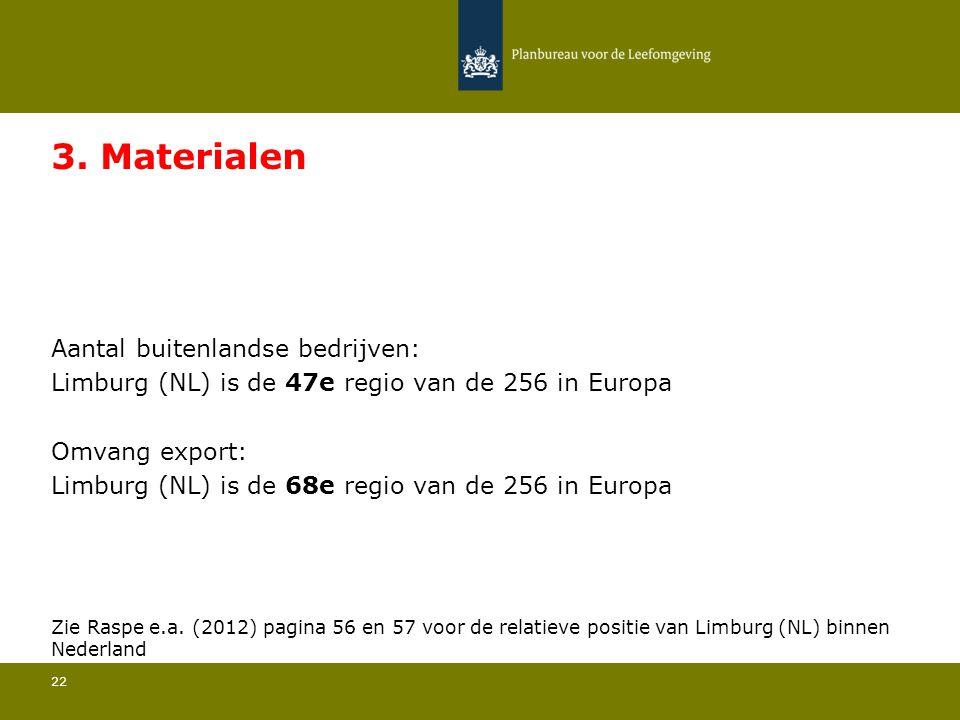 3. Materialen Limburg (NL) is de 47e regio van de 256 in Europa