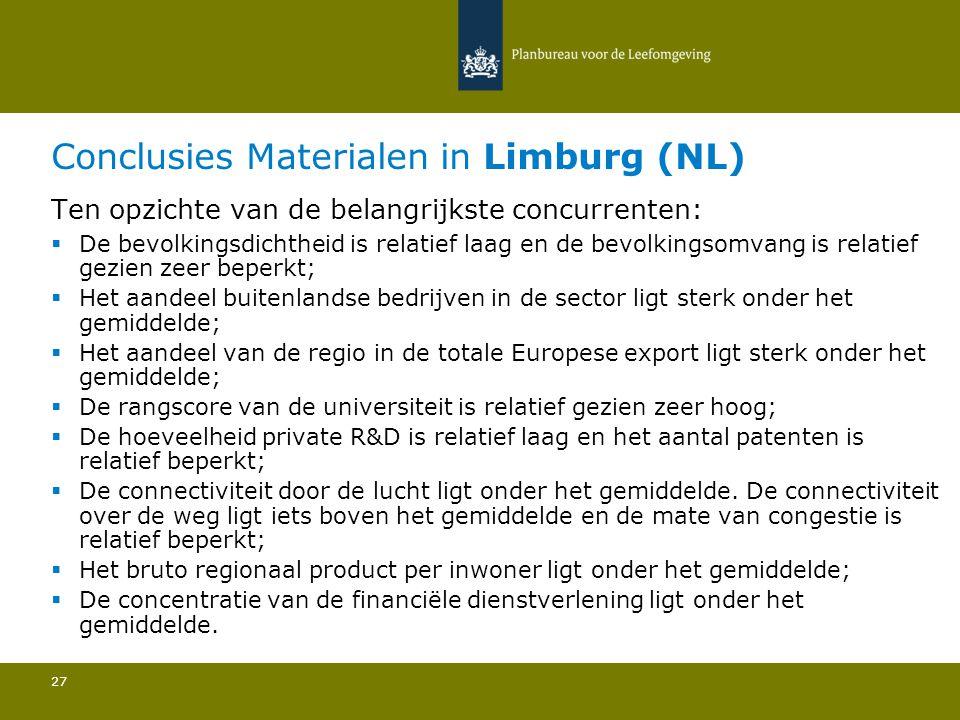 Conclusies Materialen in Limburg (NL)