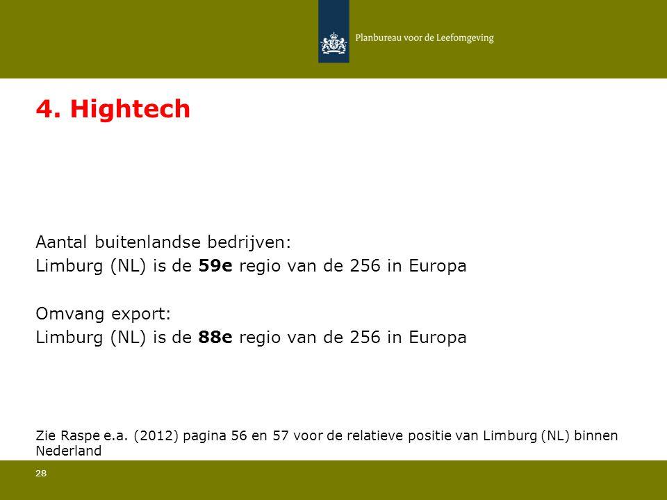 4. Hightech Limburg (NL) is de 59e regio van de 256 in Europa